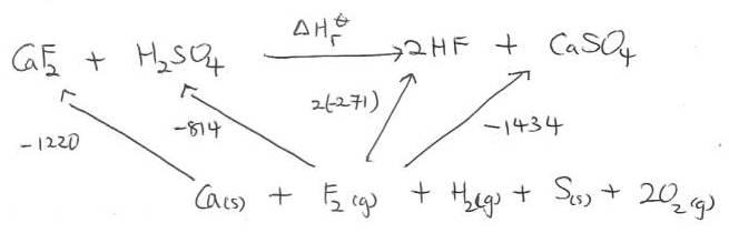 Energy Diagrams Chemistry Cycle Electrical Work Wiring Diagram